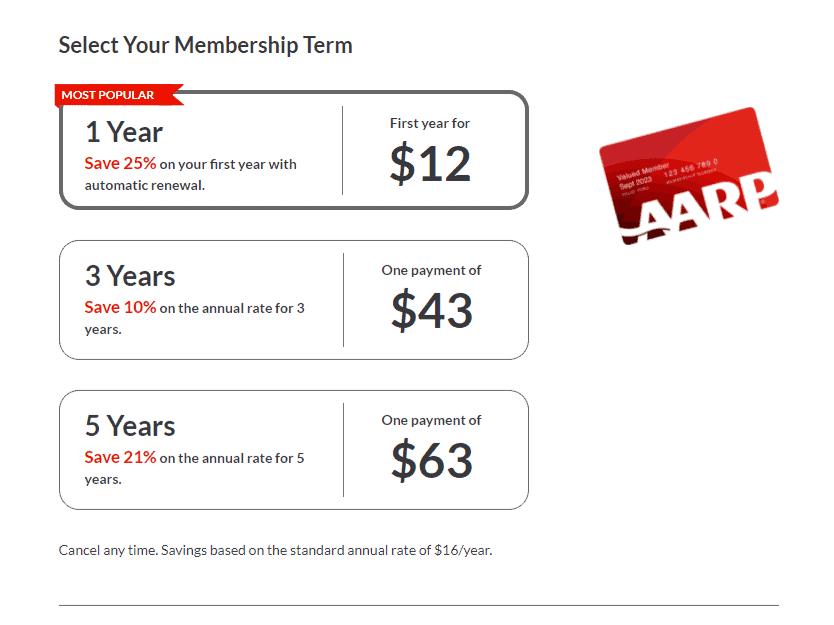 AARP Membership Term. Source: AARP